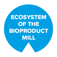 Ecosystem-Bioproductmill