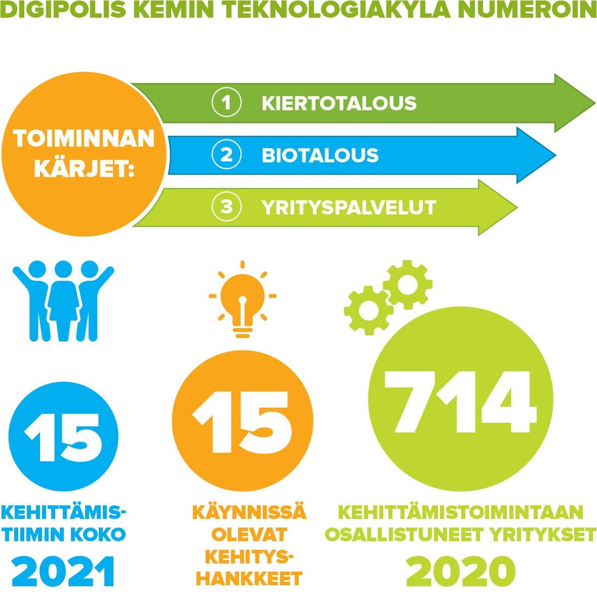 digipolis-infograffa1