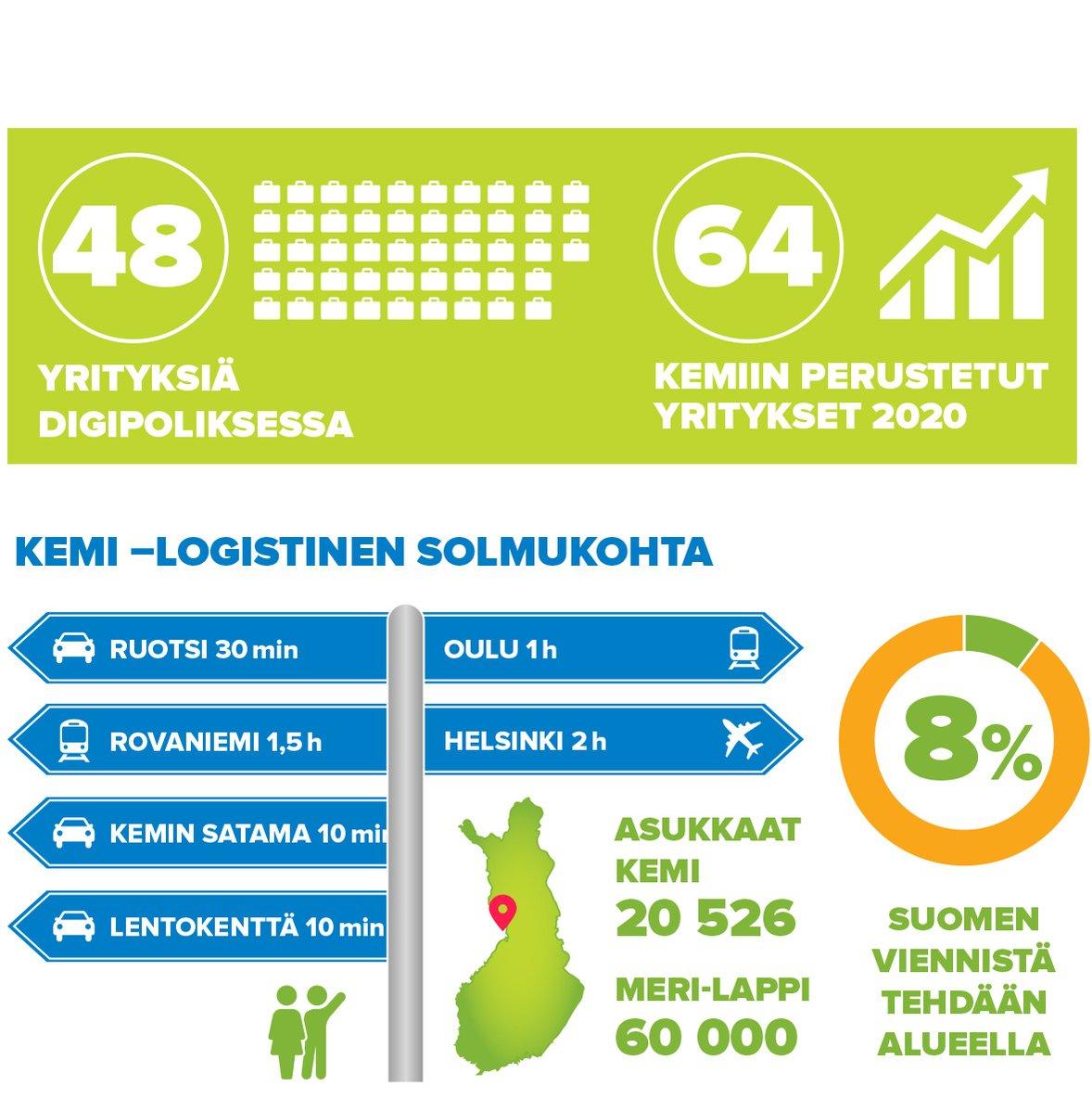 digipolis-infograffa2